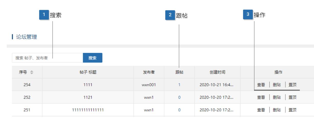 企业在线学习系统_论坛管理功能介绍_即刻学堂
